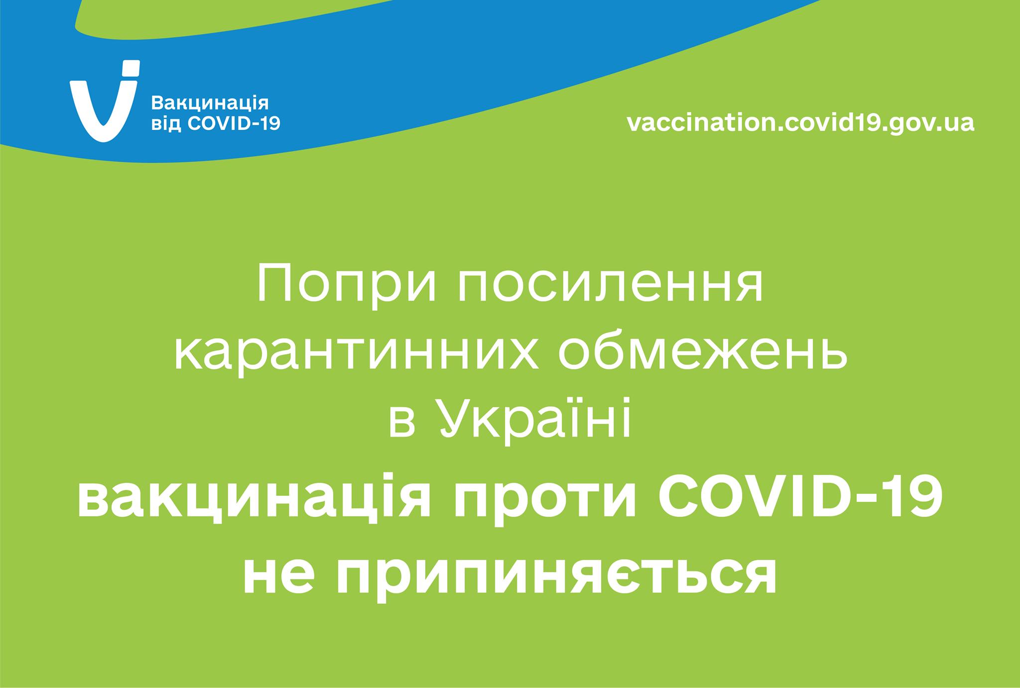 Попри посилення карантинних обмежень в деяких областях Україні вакцинація проти COVID-19 не припиняється